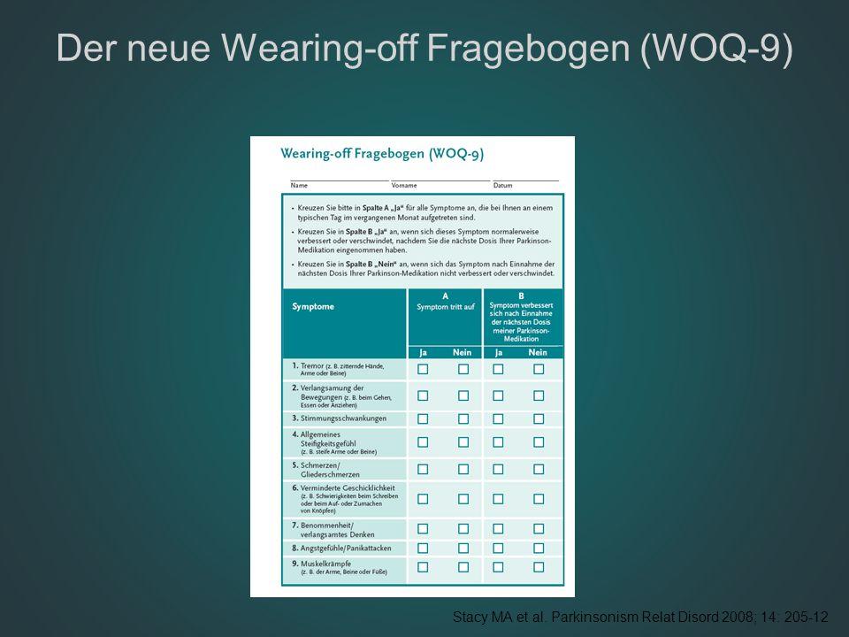 Der neue Wearing-off Fragebogen (WOQ-9) Stacy MA et al. Parkinsonism Relat Disord 2008; 14: 205-12