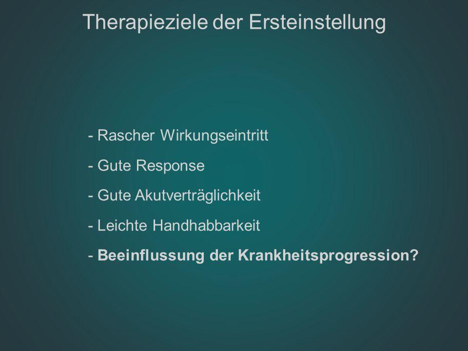 Therapieziele der Ersteinstellung - Rascher Wirkungseintritt - Gute Response - Gute Akutverträglichkeit - Leichte Handhabbarkeit - Beeinflussung der K