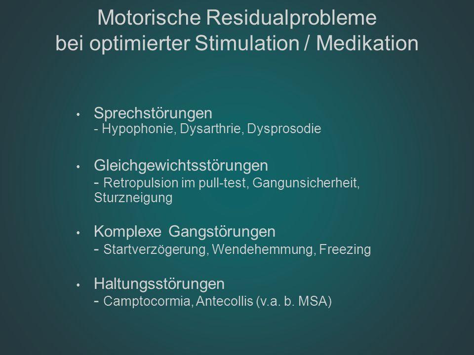 Motorische Residualprobleme bei optimierter Stimulation / Medikation Sprechstörungen - Hypophonie, Dysarthrie, Dysprosodie Gleichgewichtsstörungen - R