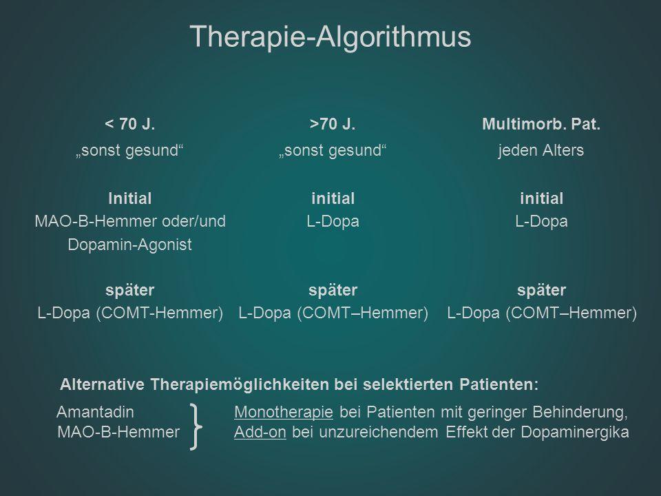 Alternative Therapiemöglichkeiten bei selektierten Patienten: Amantadin Monotherapie bei Patienten mit geringer Behinderung, MAO-B-Hemmer Add-on bei u