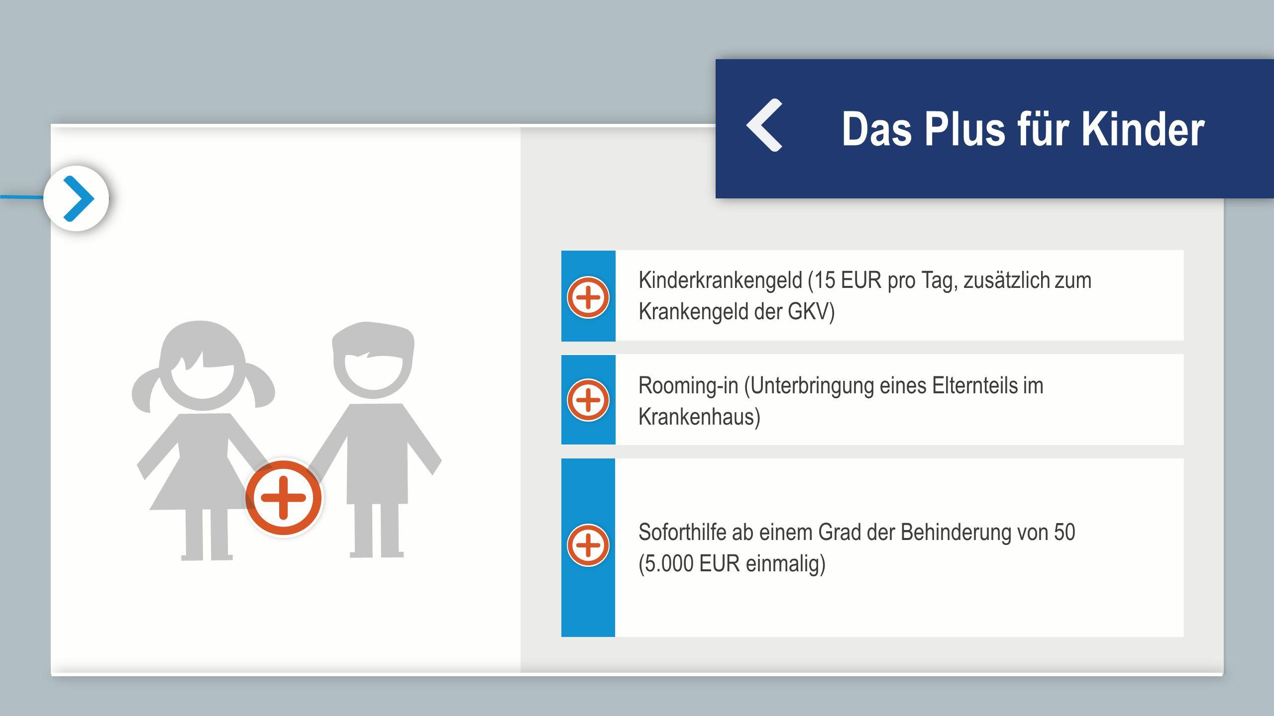Das Plus für Kinder Kinderkrankengeld (15 EUR pro Tag, zusätzlich zum Krankengeld der GKV) Rooming-in (Unterbringung eines Elternteils im Krankenhaus) Soforthilfe ab einem Grad der Behinderung von 50 (5.000 EUR einmalig)