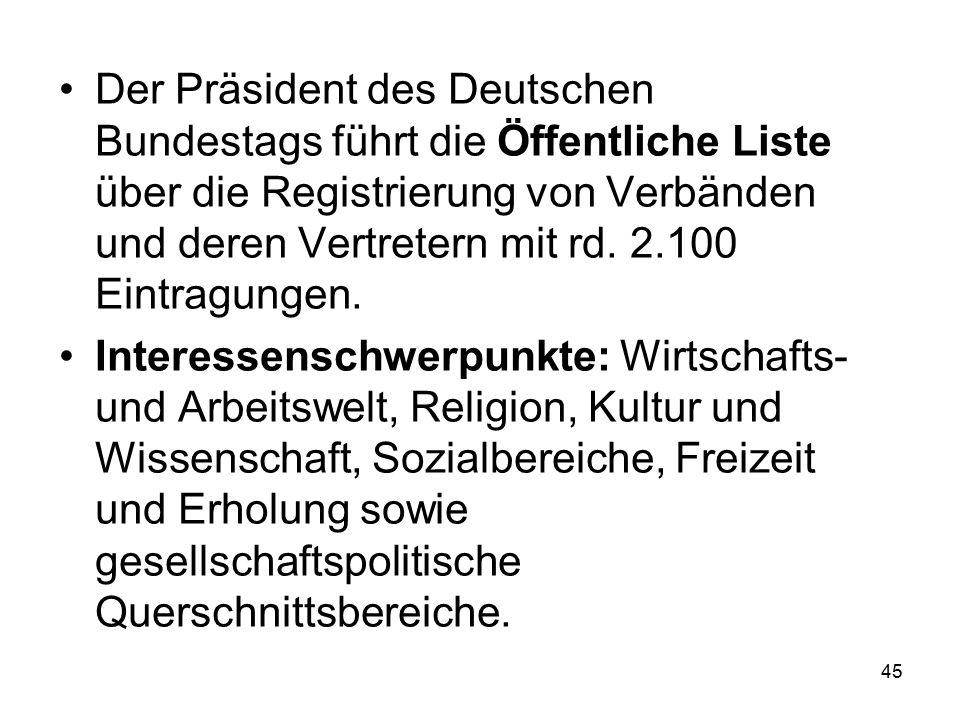 45 Der Präsident des Deutschen Bundestags führt die Öffentliche Liste über die Registrierung von Verbänden und deren Vertretern mit rd. 2.100 Eintragu
