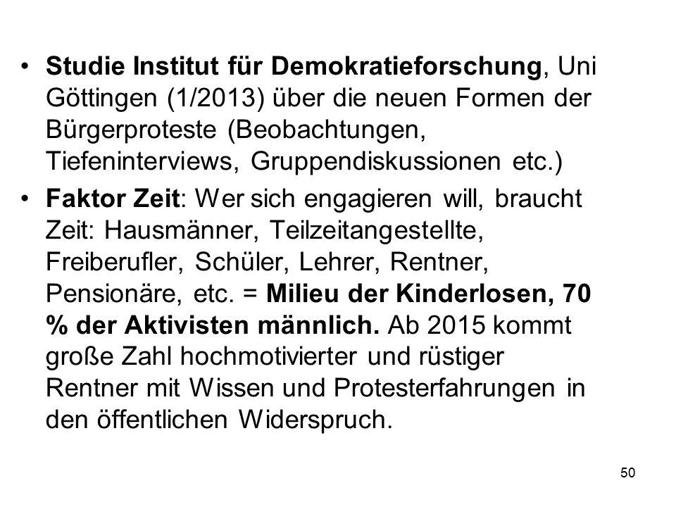 50 Studie Institut für Demokratieforschung, Uni Göttingen (1/2013) über die neuen Formen der Bürgerproteste (Beobachtungen, Tiefeninterviews, Gruppend