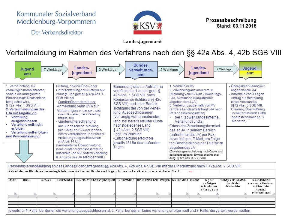 Prozessbeschreibung Stand: 03.11.2015 1. Verpflichtung zur vorläufigen Inobhutnahme, sobald die unbegleitete Einreise nach Deutschland festgestellt wi