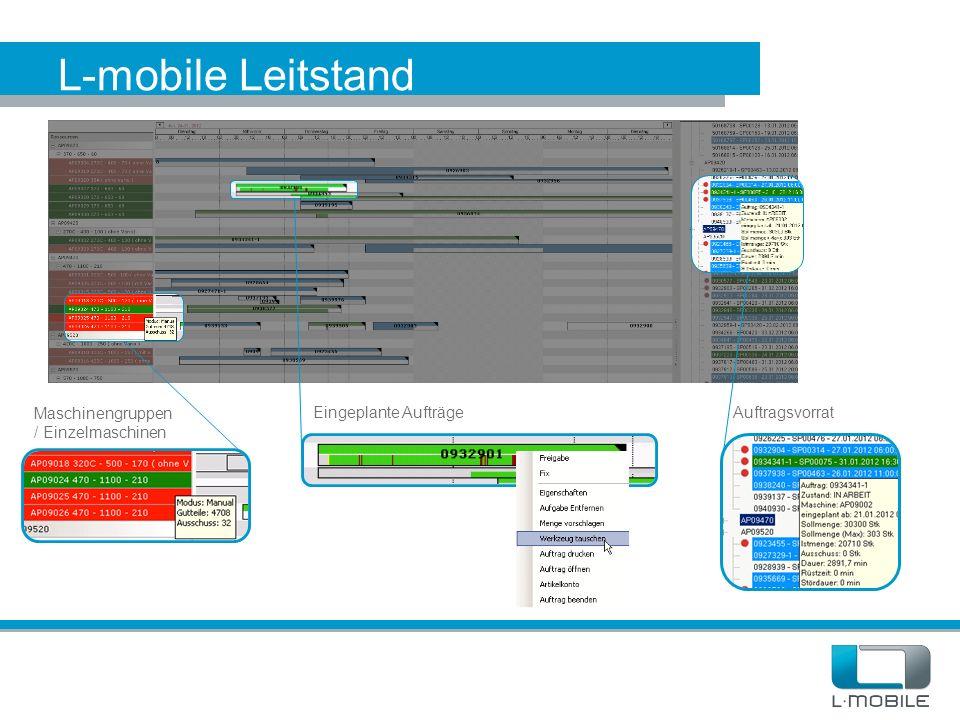 L-mobile Leitstand Maschinengruppen / Einzelmaschinen Eingeplante AufträgeAuftragsvorrat