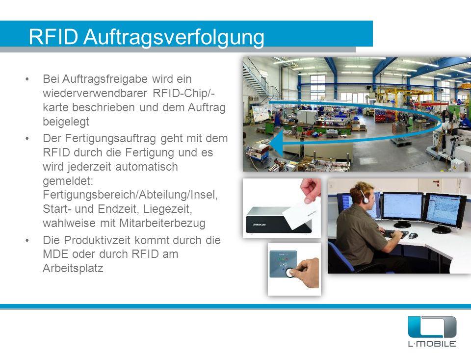 RFID Auftragsverfolgung Bei Auftragsfreigabe wird ein wiederverwendbarer RFID-Chip/- karte beschrieben und dem Auftrag beigelegt Der Fertigungsauftrag