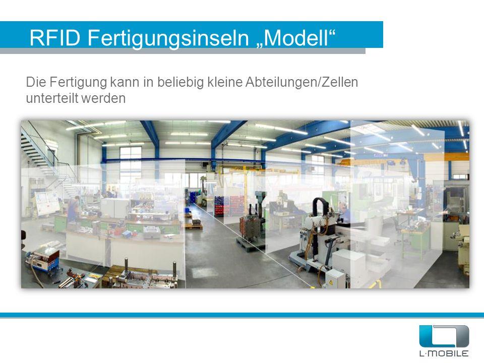"""RFID Fertigungsinseln """"Modell"""" Die Fertigung kann in beliebig kleine Abteilungen/Zellen unterteilt werden"""