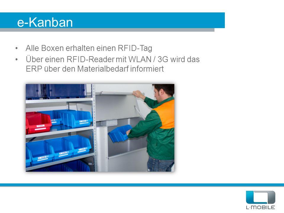 e-Kanban Alle Boxen erhalten einen RFID-Tag Über einen RFID-Reader mit WLAN / 3G wird das ERP über den Materialbedarf informiert