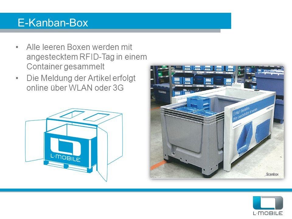 E-Kanban-Box Alle leeren Boxen werden mit angestecktem RFID-Tag in einem Container gesammelt Die Meldung der Artikel erfolgt online über WLAN oder 3G