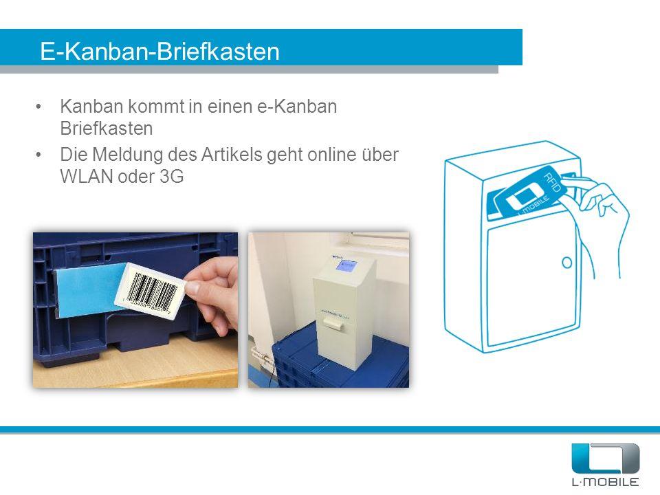 E-Kanban-Briefkasten Kanban kommt in einen e-Kanban Briefkasten Die Meldung des Artikels geht online über WLAN oder 3G