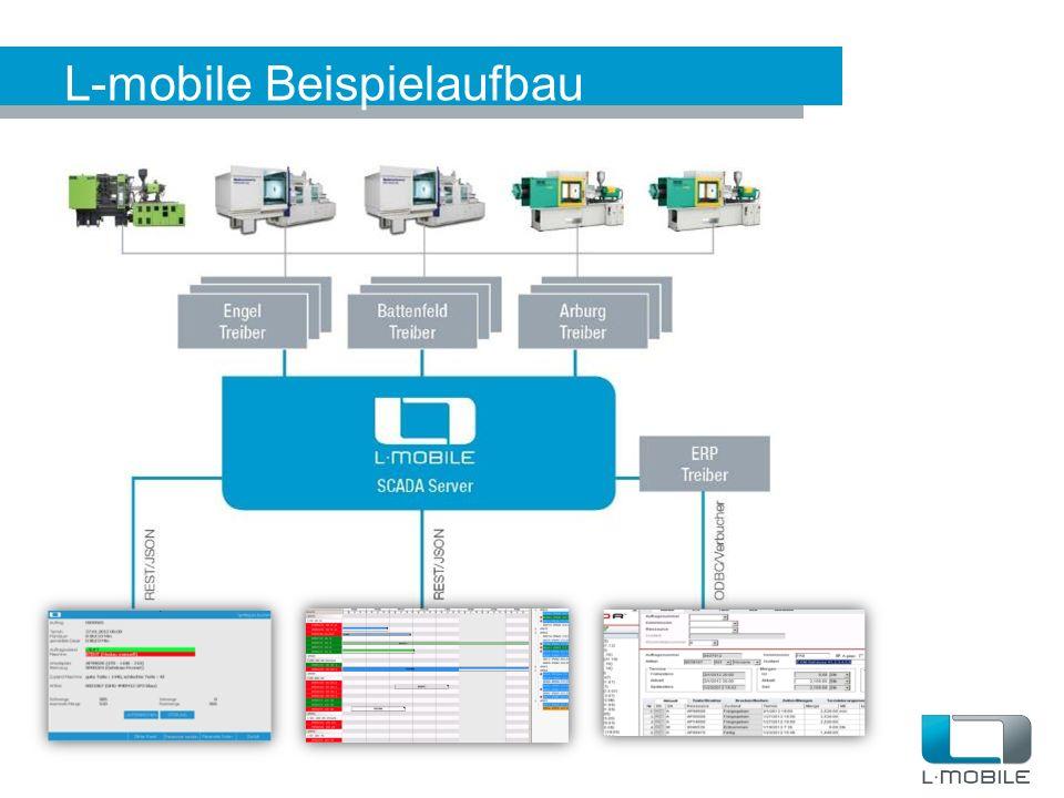 L-mobile Beispielaufbau