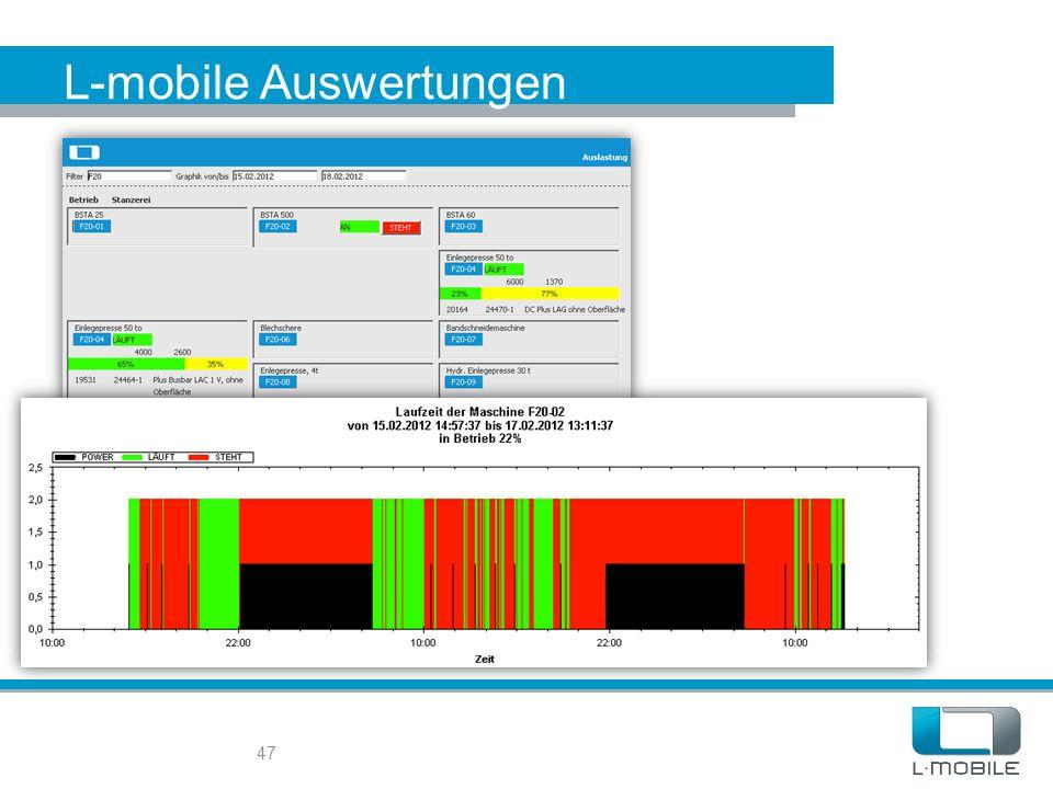 L-mobile Auswertungen 47