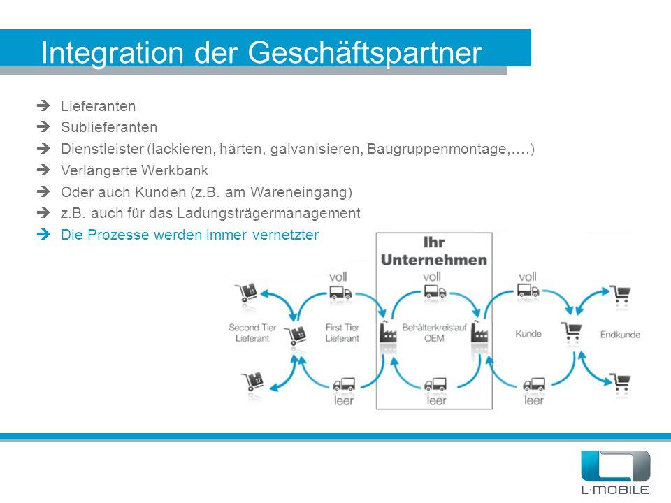 Integration der Geschäftspartner  Lieferanten  Sublieferanten  Dienstleister (lackieren, härten, galvanisieren, Baugruppenmontage,….)  Verlängerte