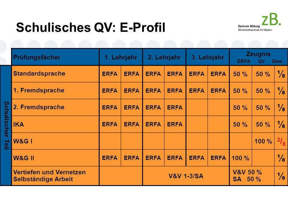 Schulisches QV: E-Profil Prüfungsfächer1. Lehrjahr2.