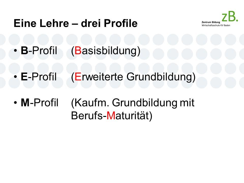 Eine Lehre – drei Profile B-Profil (Basisbildung) E-Profil (Erweiterte Grundbildung) M-Profil (Kaufm.
