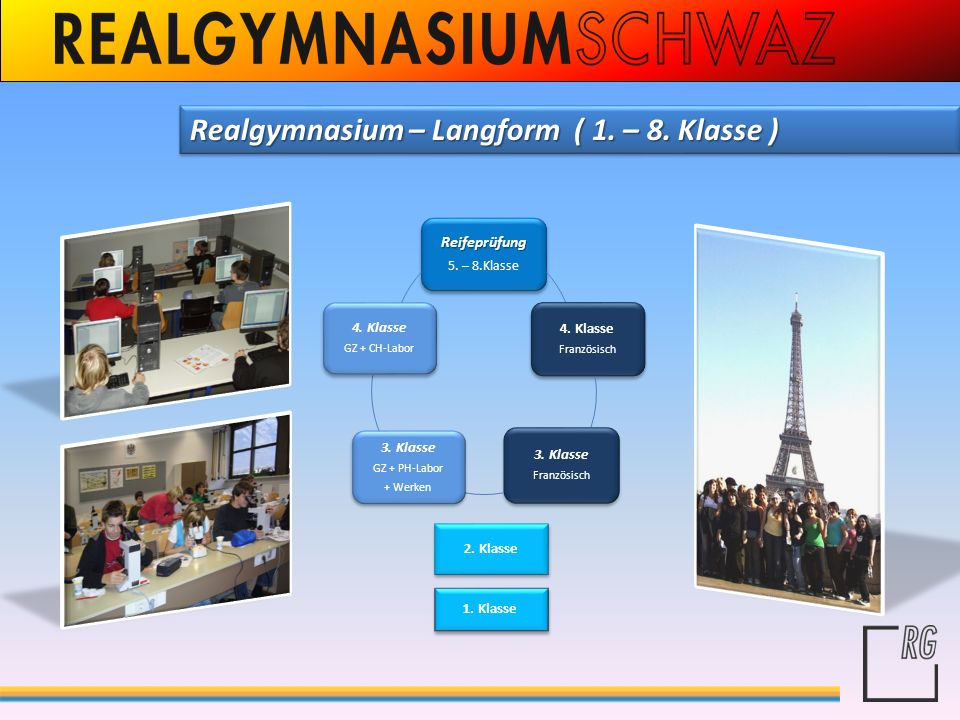 Realgymnasium – Langform ( 1. – 8. Klasse )