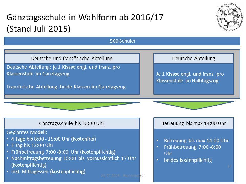 Ganztagsschule in Wahlform ab 2016/17 (Stand Juli 2015) 560 Schüler Deutsche Abteilung: je 1 Klasse engl. und franz. pro Klassenstufe im Ganztagszug F