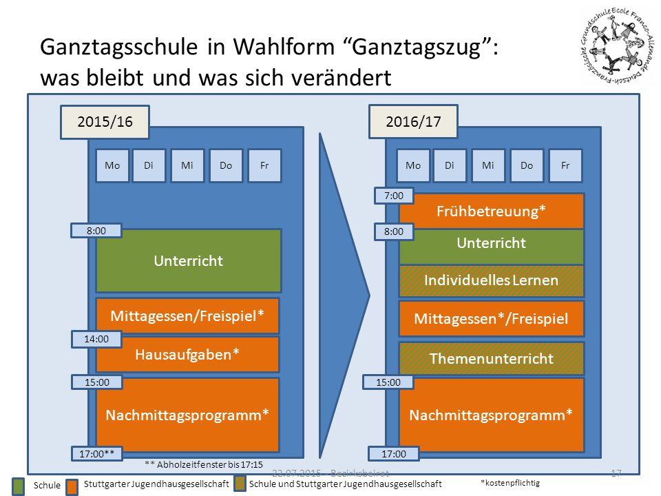 """Ganztagsschule in Wahlform """"Ganztagszug"""": was bleibt und was sich verändert 2015/16 2016/17 MoDiMiDoFr Unterricht Mittagessen/Freispiel* Hausaufgaben*"""