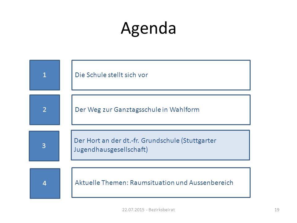 Agenda 22.07.2015 - Bezirksbeirat19 1Die Schule stellt sich vor 2Der Weg zur Ganztagsschule in Wahlform Aktuelle Themen: Raumsituation und Aussenberei