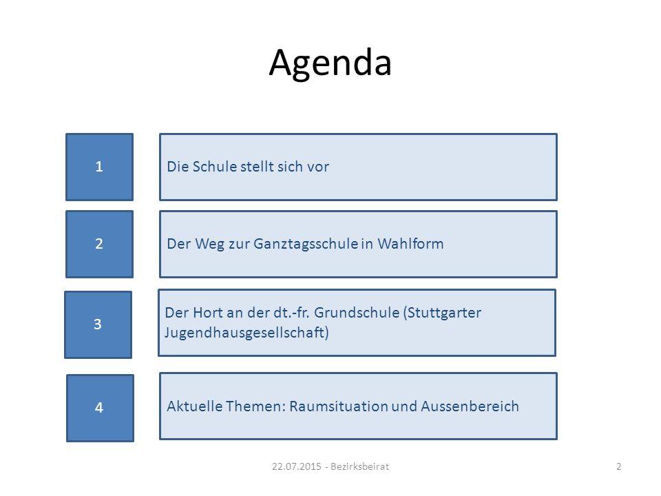 Agenda 22.07.2015 - Bezirksbeirat2 1Die Schule stellt sich vor 2Der Weg zur Ganztagsschule in Wahlform Aktuelle Themen: Raumsituation und Aussenbereic