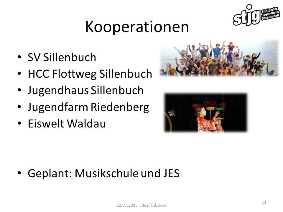 Kooperationen SV Sillenbuch HCC Flottweg Sillenbuch Jugendhaus Sillenbuch Jugendfarm Riedenberg Eiswelt Waldau Geplant: Musikschule und JES 22.07.2015