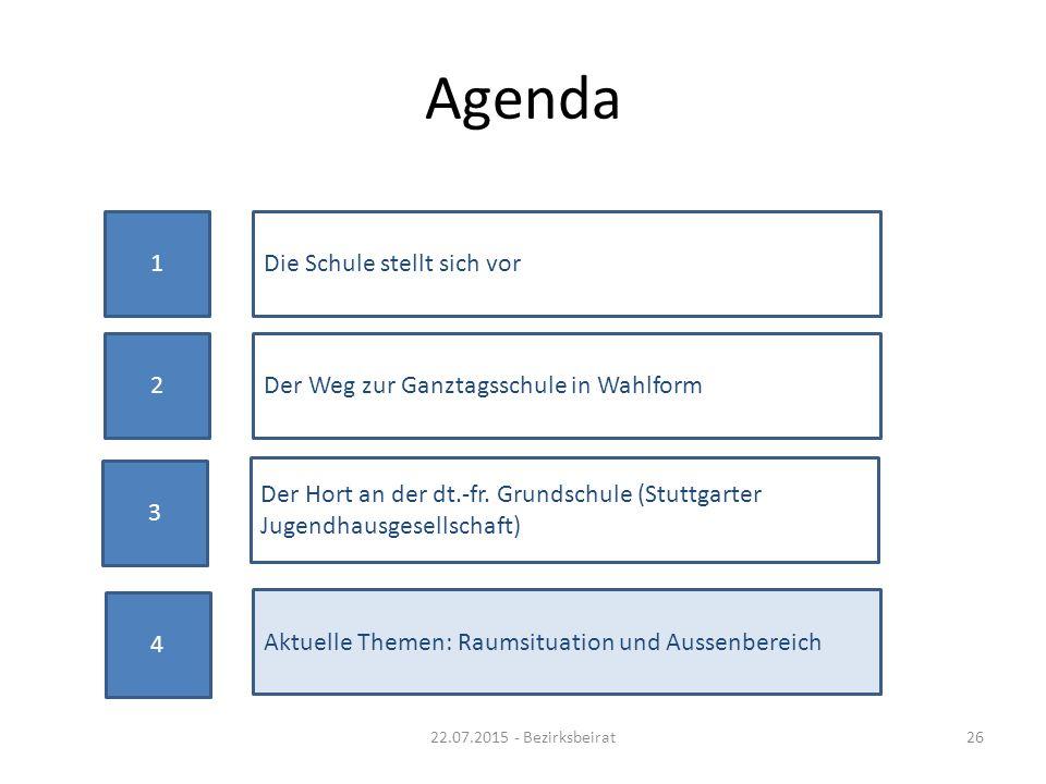 Agenda 22.07.2015 - Bezirksbeirat26 1Die Schule stellt sich vor 2Der Weg zur Ganztagsschule in Wahlform Aktuelle Themen: Raumsituation und Aussenberei
