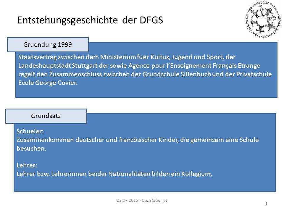 Entstehungsgeschichte der DFGS Staatsvertrag zwischen dem Ministerium fuer Kultus, Jugend und Sport, der Landeshauptstadt Stuttgart der sowie Agence p