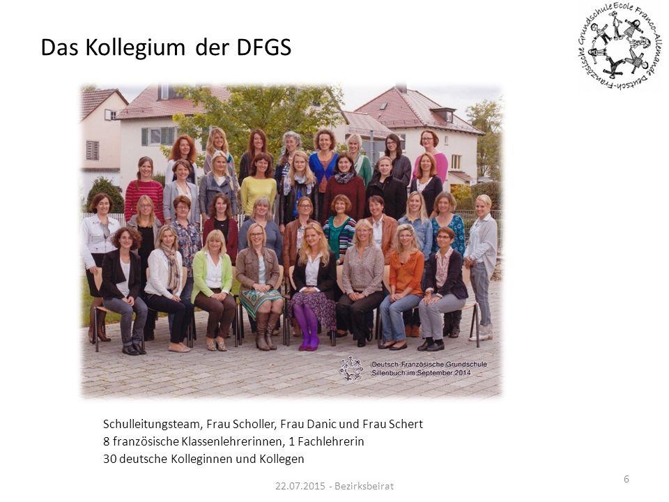 Schulleitungsteam, Frau Scholler, Frau Danic und Frau Schert 8 französische Klassenlehrerinnen, 1 Fachlehrerin 30 deutsche Kolleginnen und Kollegen Da