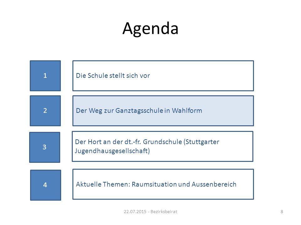 Agenda 22.07.2015 - Bezirksbeirat8 1Die Schule stellt sich vor 2Der Weg zur Ganztagsschule in Wahlform Aktuelle Themen: Raumsituation und Aussenbereic