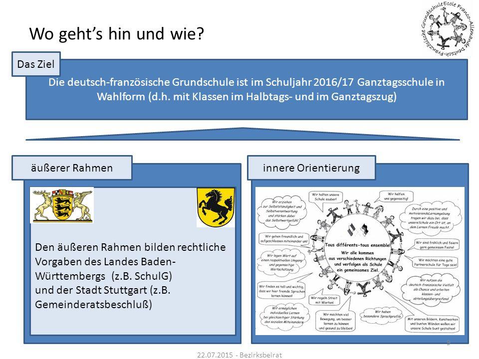 Wo geht's hin und wie? Die deutsch-französische Grundschule ist im Schuljahr 2016/17 Ganztagsschule in Wahlform (d.h. mit Klassen im Halbtags- und im