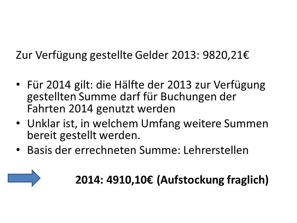Zur Verfügung gestellte Gelder 2013: 9820,21€ Für 2014 gilt: die Hälfte der 2013 zur Verfügung gestellten Summe darf für Buchungen der Fahrten 2014 genutzt werden Unklar ist, in welchem Umfang weitere Summen bereit gestellt werden.