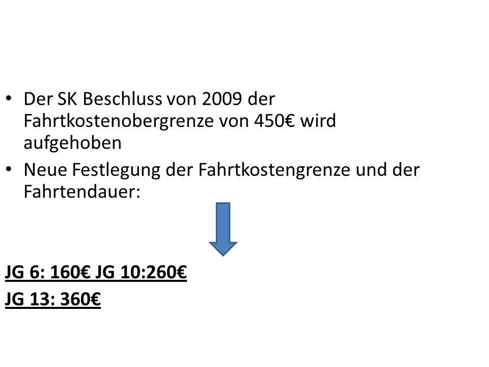 Der SK Beschluss von 2009 der Fahrtkostenobergrenze von 450€ wird aufgehoben Neue Festlegung der Fahrtkostengrenze und der Fahrtendauer: JG 6: 160€ JG 10:260€ JG 13: 360€