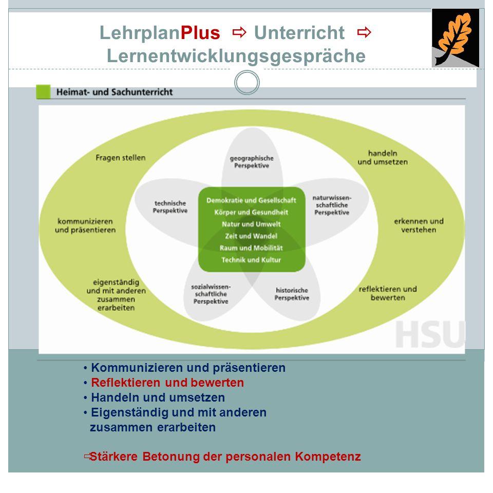 LehrplanPlus  Unterricht  Lernentwicklungsgespräche Kommunizieren und präsentieren Reflektieren und bewerten Handeln und umsetzen Eigenständig und m