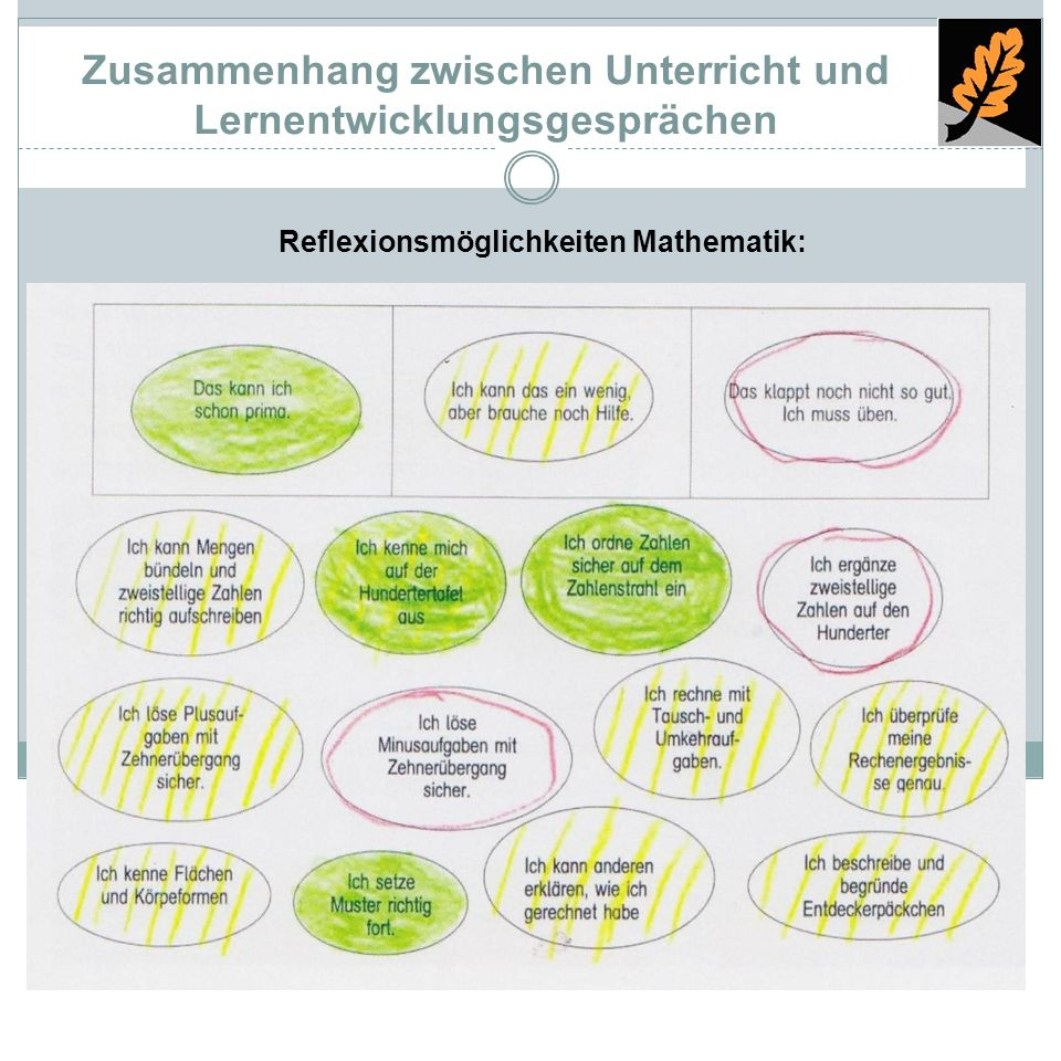 Zusammenhang zwischen Unterricht und Lernentwicklungsgesprächen Reflexionsmöglichkeiten Mathematik: