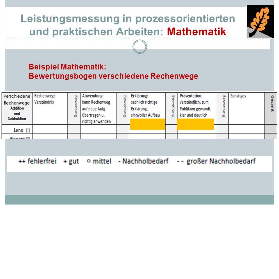 Leistungsmessung in prozessorientierten und praktischen Arbeiten: Mathematik Beispiel Mathematik: Bewertungsbogen verschiedene Rechenwege