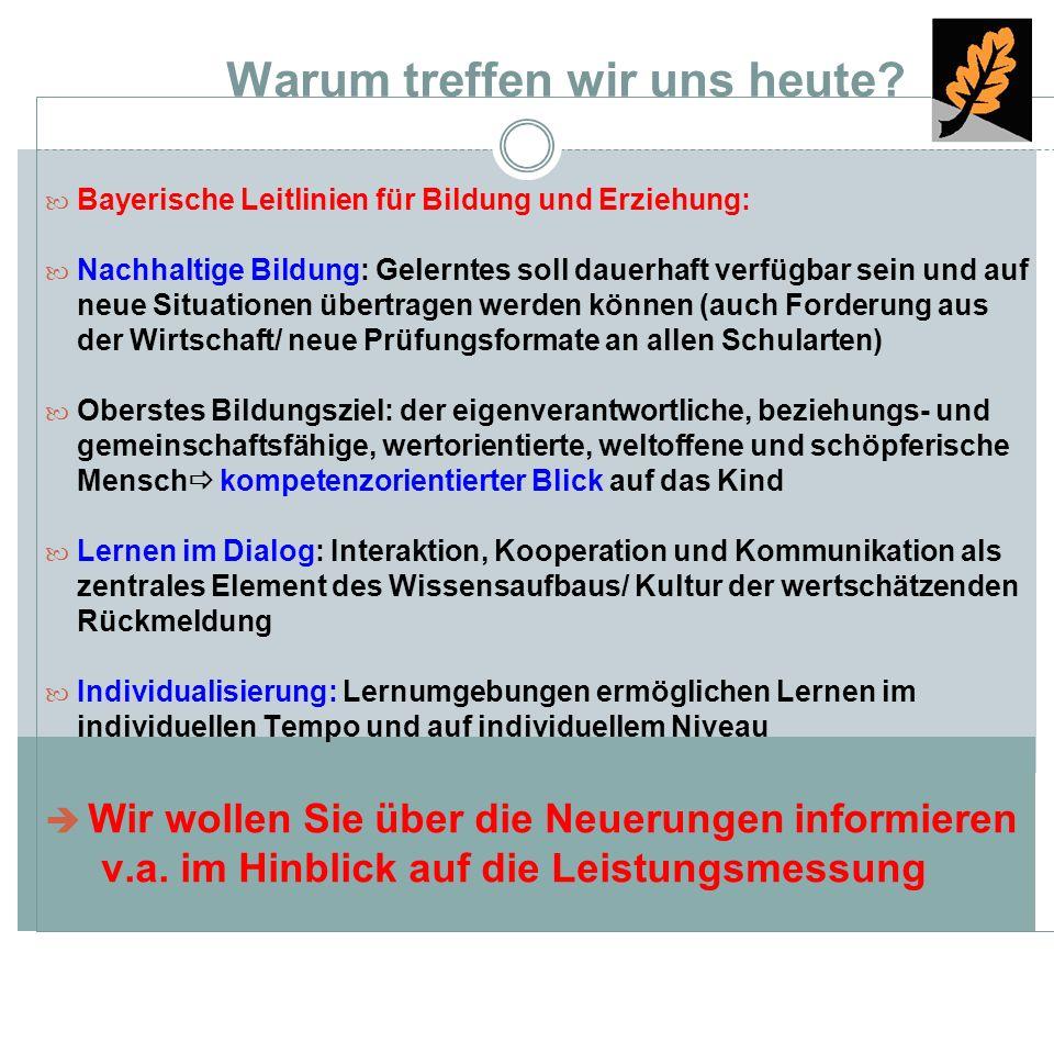 Warum treffen wir uns heute? Bayerische Leitlinien für Bildung und Erziehung: Nachhaltige Bildung: Gelerntes soll dauerhaft verfügbar sein und auf neu
