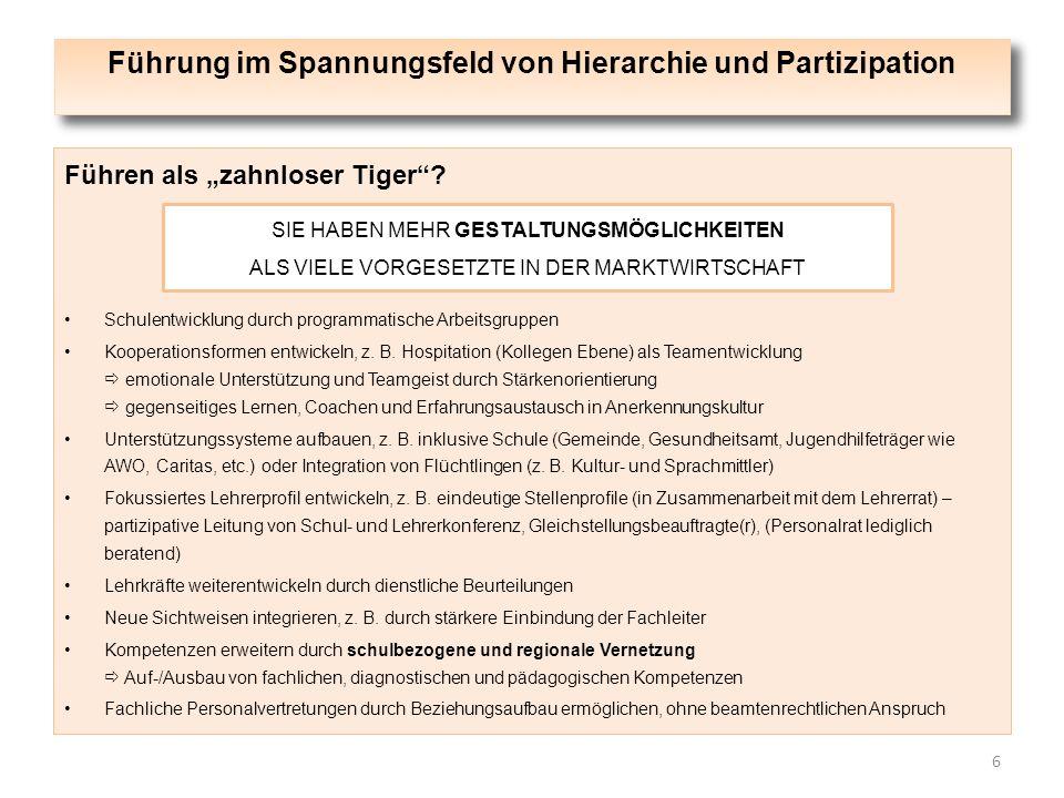 """Führung im Spannungsfeld von Hierarchie und Partizipation Führen als """"zahnloser Tiger""""? Schulentwicklung durch programmatische Arbeitsgruppen Kooperat"""