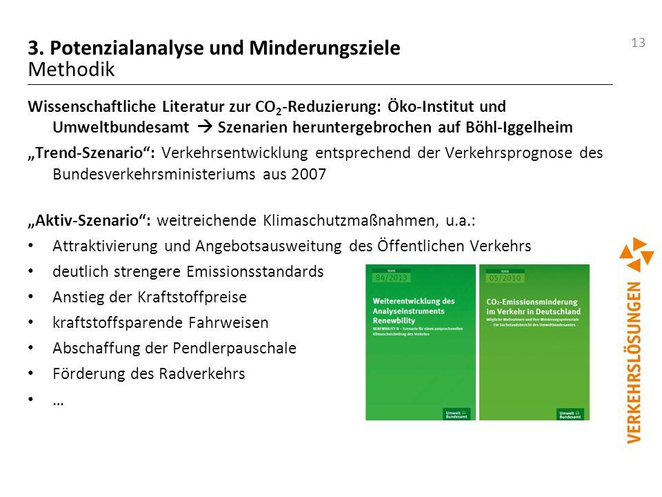 13 3. Potenzialanalyse und Minderungsziele Methodik Wissenschaftliche Literatur zur CO 2 -Reduzierung: Öko-Institut und Umweltbundesamt  Szenarien he