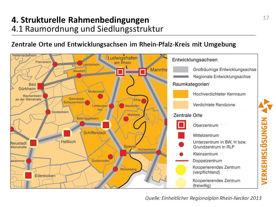 17 4. Strukturelle Rahmenbedingungen 4.1 Raumordnung und Siedlungsstruktur Zentrale Orte und Entwicklungsachsen im Rhein-Pfalz-Kreis mit Umgebung Klei