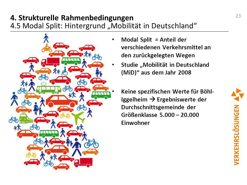 """23 4. Strukturelle Rahmenbedingungen 4.5 Modal Split: Hintergrund """"Mobilität in Deutschland"""" Modal Split = Anteil der verschiedenen Verkehrsmittel an"""