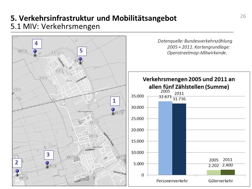 26 5. Verkehrsinfrastruktur und Mobilitätsangebot 5.1 MIV: Verkehrsmengen 1 2 3 4 5 Datenquelle: Bundesverkehrszählung 2005 + 2011. Kartengrundlage: O