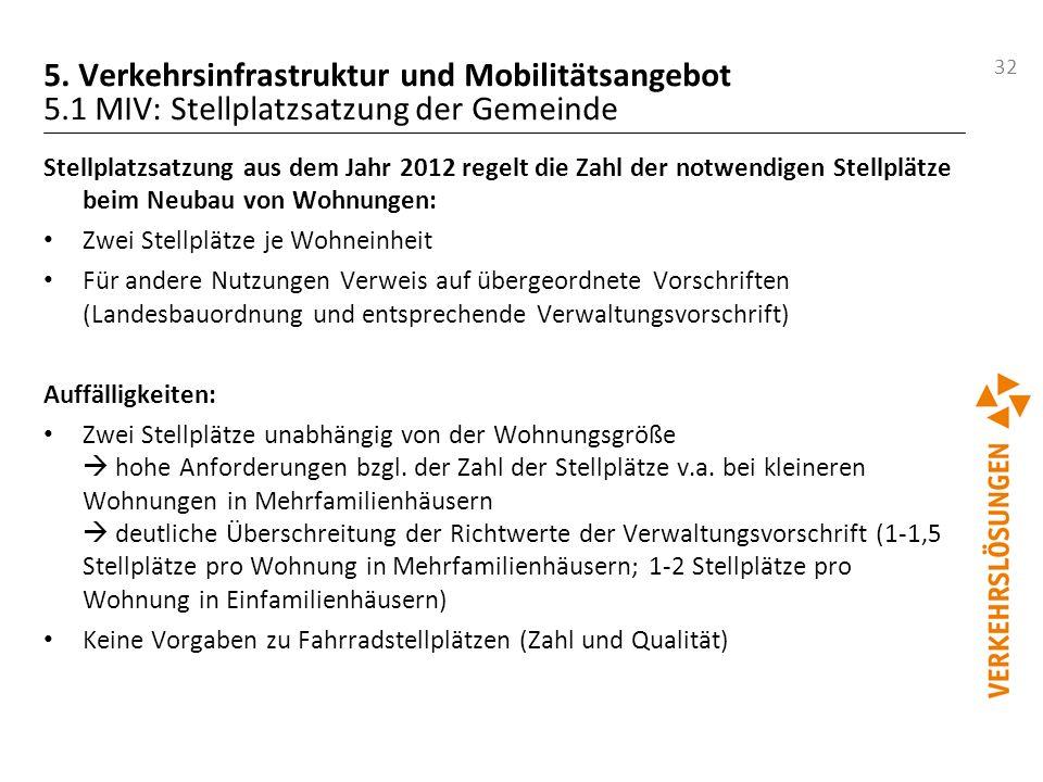 32 5. Verkehrsinfrastruktur und Mobilitätsangebot 5.1 MIV: Stellplatzsatzung der Gemeinde Stellplatzsatzung aus dem Jahr 2012 regelt die Zahl der notw