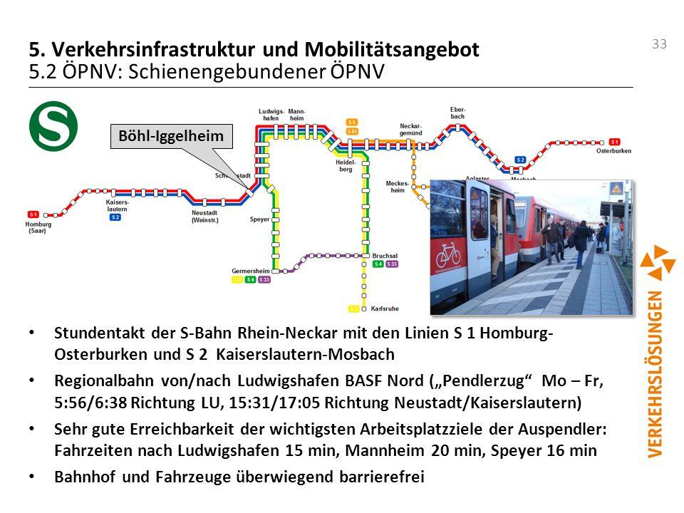 33 5. Verkehrsinfrastruktur und Mobilitätsangebot 5.2 ÖPNV: Schienengebundener ÖPNV Stundentakt der S-Bahn Rhein-Neckar mit den Linien S 1 Homburg- Os