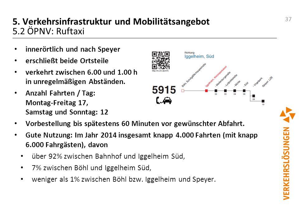 37 5. Verkehrsinfrastruktur und Mobilitätsangebot 5.2 ÖPNV: Ruftaxi innerörtlich und nach Speyer erschließt beide Ortsteile verkehrt zwischen 6.00 und