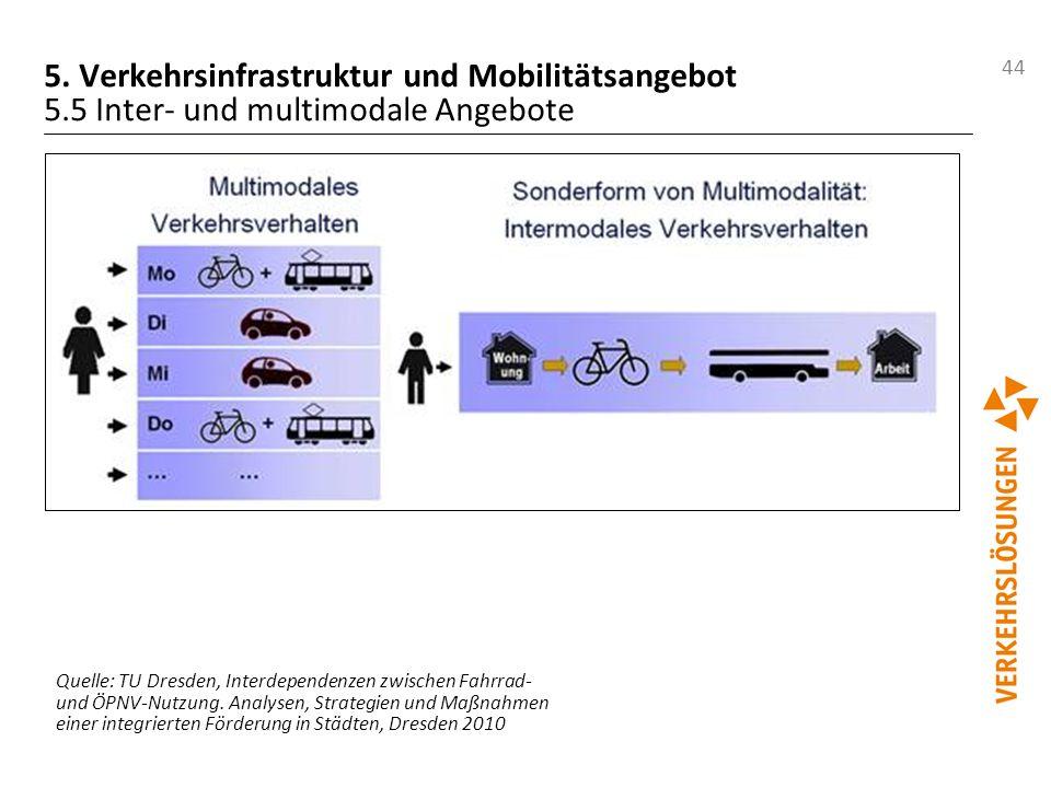 44 5. Verkehrsinfrastruktur und Mobilitätsangebot 5.5 Inter- und multimodale Angebote Quelle: TU Dresden, Interdependenzen zwischen Fahrrad- und ÖPNV-