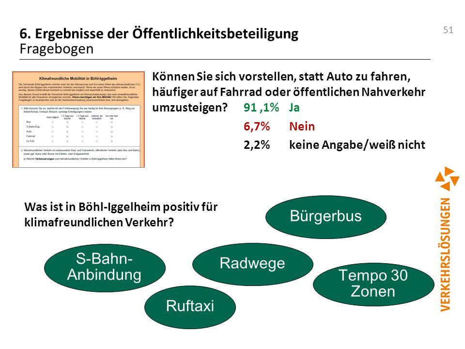 51 6. Ergebnisse der Öffentlichkeitsbeteiligung Fragebogen Können Sie sich vorstellen, statt Auto zu fahren, häufiger auf Fahrrad oder öffentlichen Na
