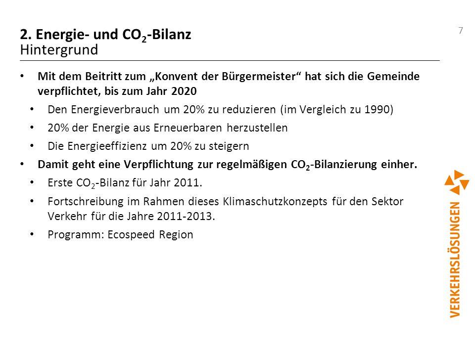 """7 2. Energie- und CO 2 -Bilanz Hintergrund Mit dem Beitritt zum """"Konvent der Bürgermeister"""" hat sich die Gemeinde verpflichtet, bis zum Jahr 2020 Den"""