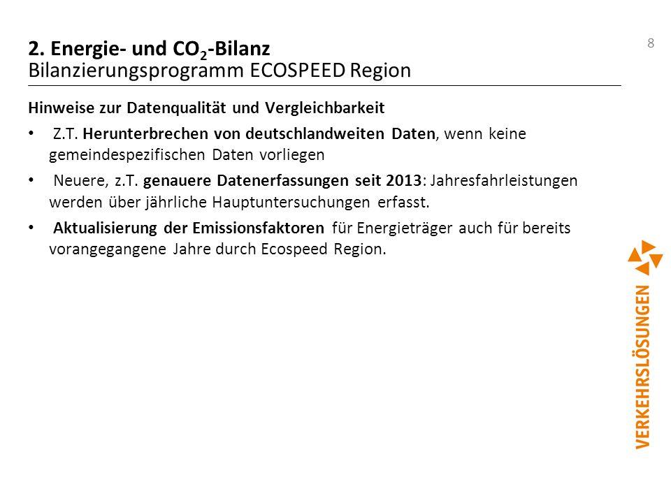 8 2. Energie- und CO 2 -Bilanz Bilanzierungsprogramm ECOSPEED Region Hinweise zur Datenqualität und Vergleichbarkeit Z.T. Herunterbrechen von deutschl