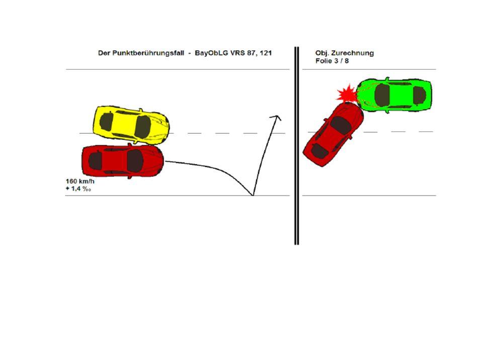 Aufbauschema § 315b Abs.1 Eingriff nach Ziff. 1 oder 2 Eingriff nach Ziff.