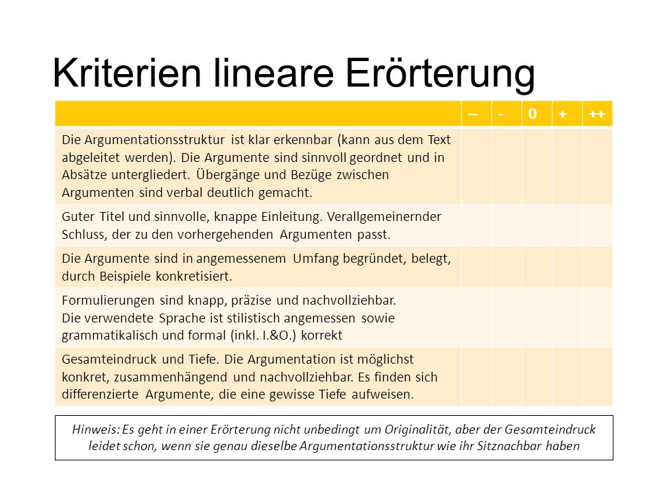 Kriterien lineare Erörterung ---0+++ Die Argumentationsstruktur ist klar erkennbar (kann aus dem Text abgeleitet werden).
